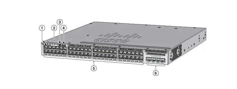 WS-C3650-12X48FD-L